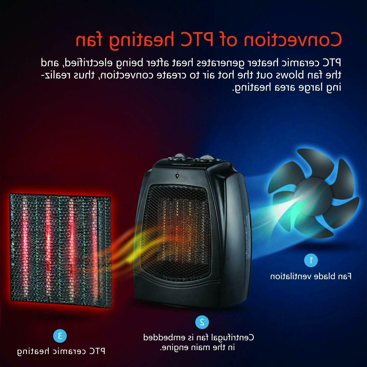 Portable Ceramic - 1500W Heater with